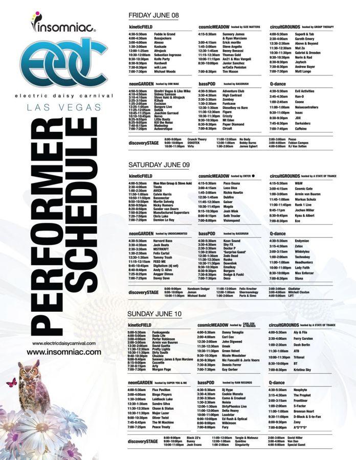 EDC Set Times